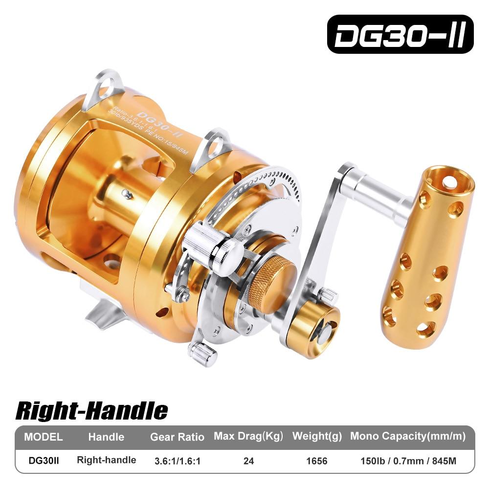 DG30-II--01-SKU