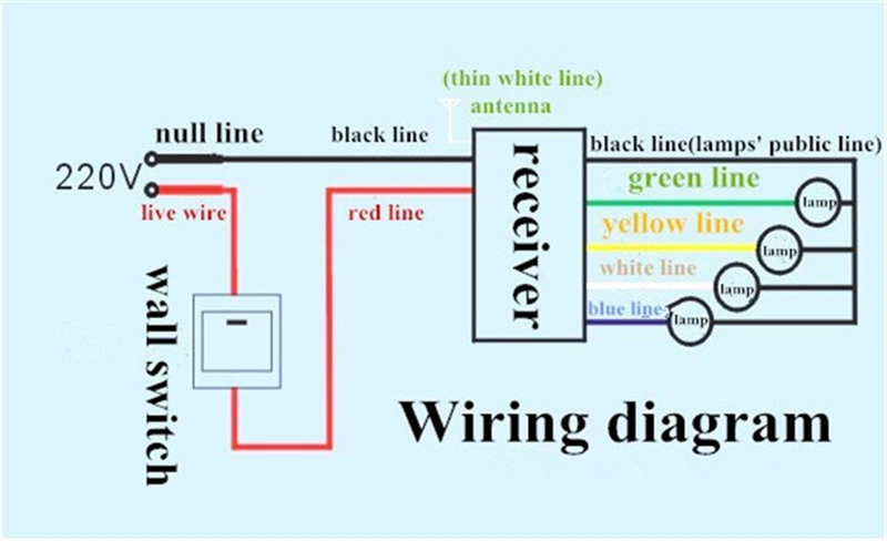 YAM AC220V 4 Ways 5 Sections Crystal Lamp Remote Control Switch 1 Way 2 Sections Wireless yam ym 101 wiring diagram diagram wiring diagrams for diy car yam ym 101 wiring diagram at n-0.co