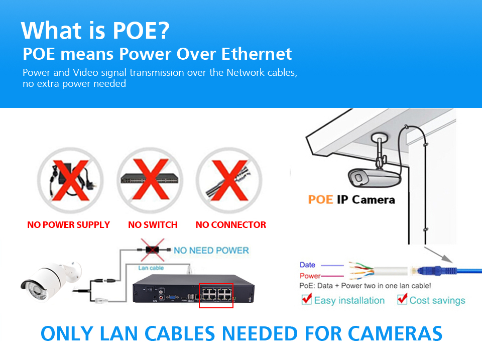 SUCAM 8CH 4MP CCTV POE NVR DVR CCTV System Kit XMEYE P2P ONVIF Network Security Video Recorder For 4MP 5MP POE IP Camera