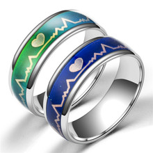 Thermochromic ring wholesale Fashion creative personality color Men and women ECG heartbeat couple