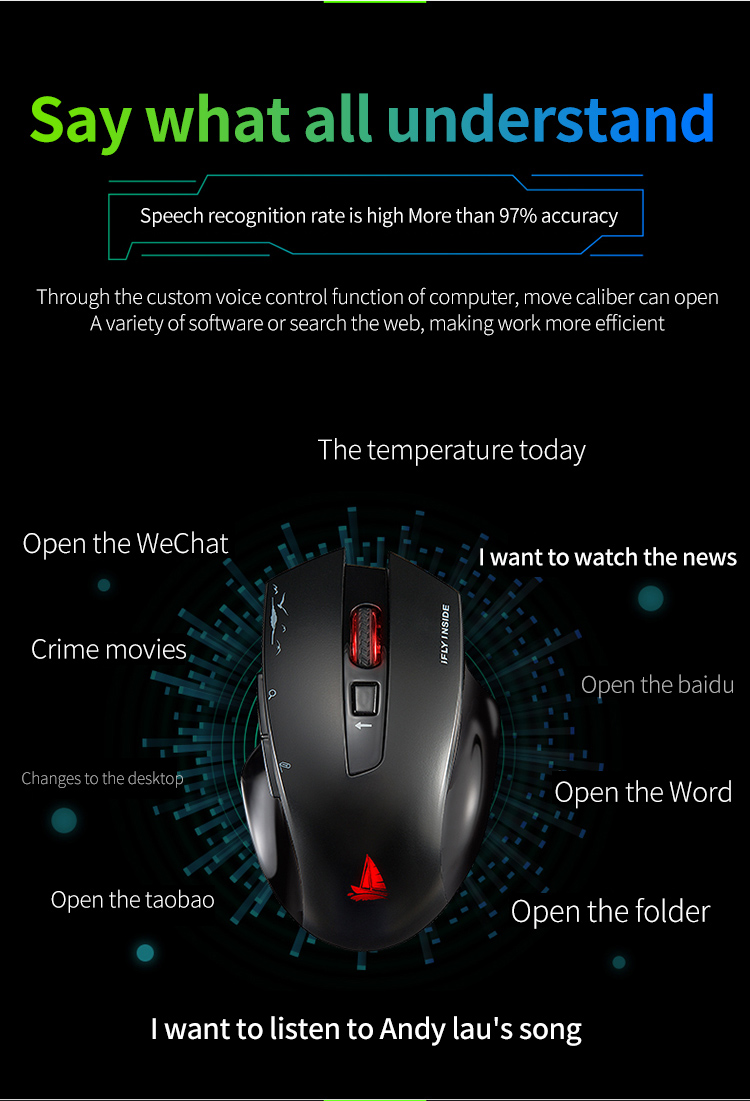 Cerreat Smart Voice Translation Mouse Portable Instant Intelligent speech translateTypingSearch 2.4G Wireless Mouse with Enter Key 24 Target Languages (7)