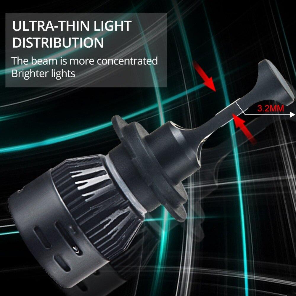 MeeToo DOB 2Pcs H7 LED H4 LED H11 Car Light Headlight Bulb 12000LM H8 H1 HB3 9005 9006 HB4 72W 6000K 12V 24V Auto Led Fog Light