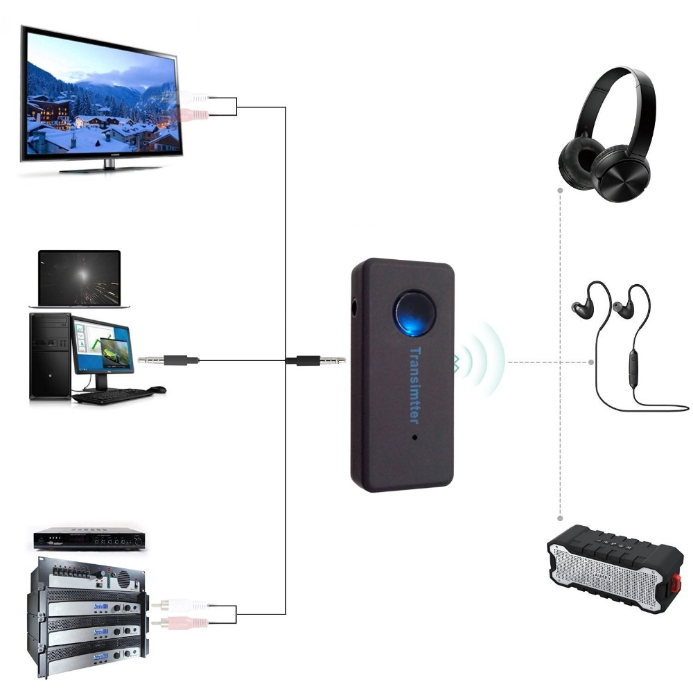 Wireless Bluetooth 3.0 A2DP 3.5mm Stereo Music Audio Transmitter Sender Adapter цена 2017
