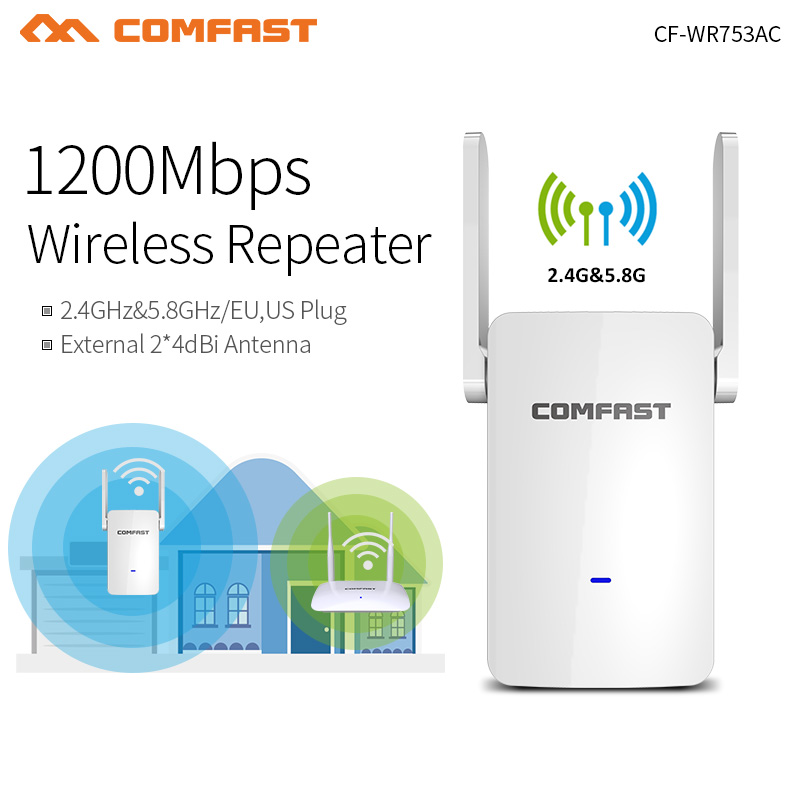 Comfast Dual Band 2.4Ghz+5.8Ghz Wifi Signal Extender High Speed 1200Mbps Access Point Wireless Transmission Repeater CF-WR753AC