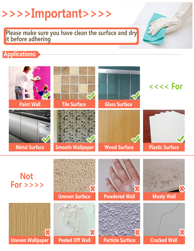 Available Surfaces
