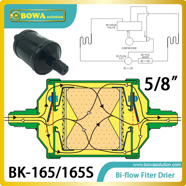 Bi Flow Filter Drier Is Used For Water Temperature Machine Or Heat Pump Air Conditioner