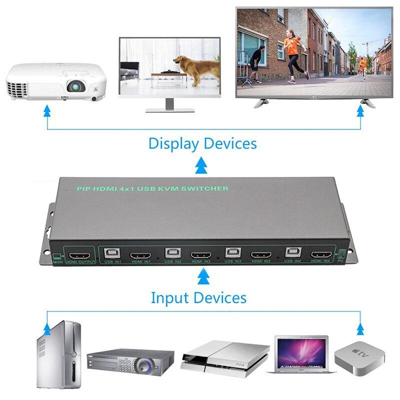 Navceker KVM Commutateur HDMI USB PIP 4 Port HDMI KVM PIP Commutateur USB 4 k KVM Switch Support Raccourci et une Clé KVM Commutateur HDMI USB 2.0