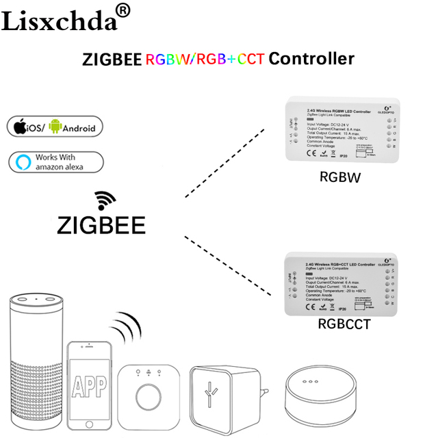 Gledopto zigbee bridge app led 컨트롤러 rgbw 디머 스트립 컨트롤러 dc12/24 v led 에코 zll 표준 led와 호환 가능