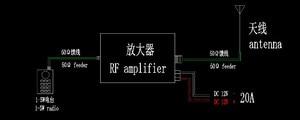 Image 2 - Radio Power Amplifier Board max 70W for RA30H4047M RA60H4047M Mitsubishi Intercom Ham walkie talkie radio