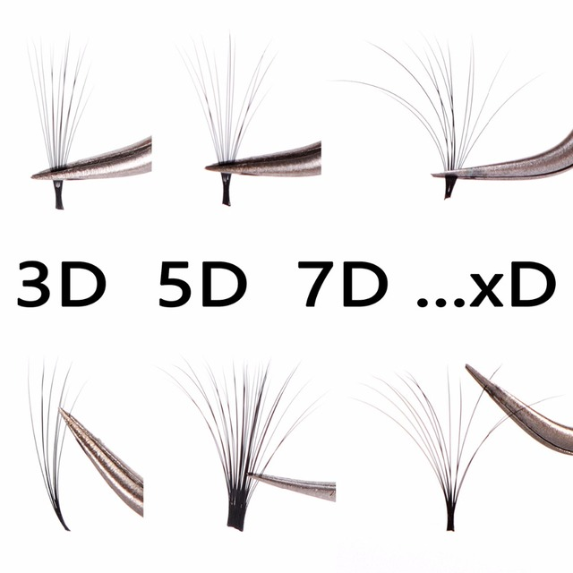 Pandora Lash Extensions Professional 3D 5D 7D 9D 11D Volume Eyelash ( One-second Blooming Lashes )