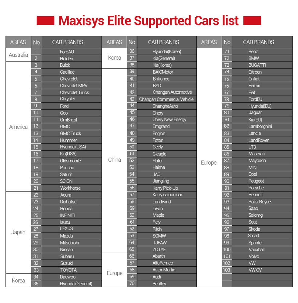 Autel Maxisys Elite support car list