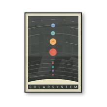 Sistema solar cartaz educacional colorido arte da parede quarto do bebê das crianças do vintage retro cartaz crianças impressão em tela berçário decoração