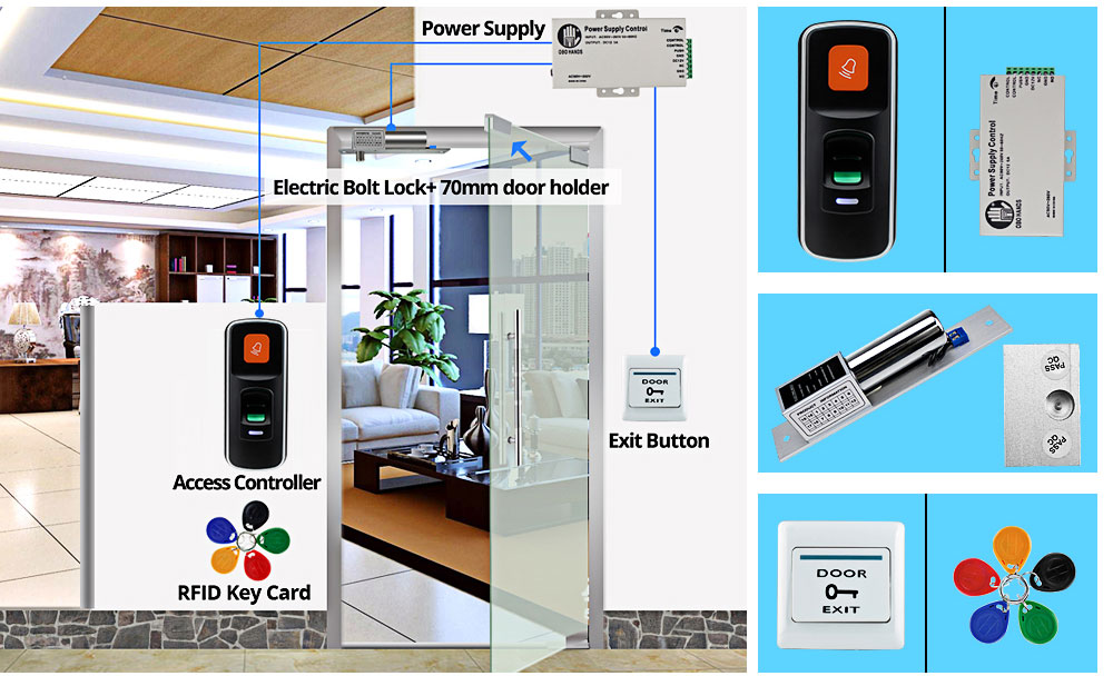 HTB1Ae nOkzoK1RjSZFlq6yi4VXaj OBO RFID Door Access Control System Kit Set 125KHz Fingerprint Biometric +Electric Magnetic Electronic Locks+ DC12V Power Supply