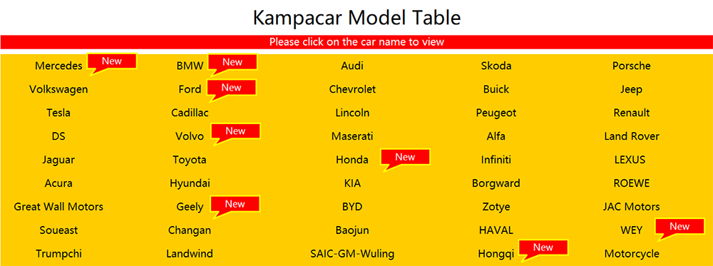 Kampacar List