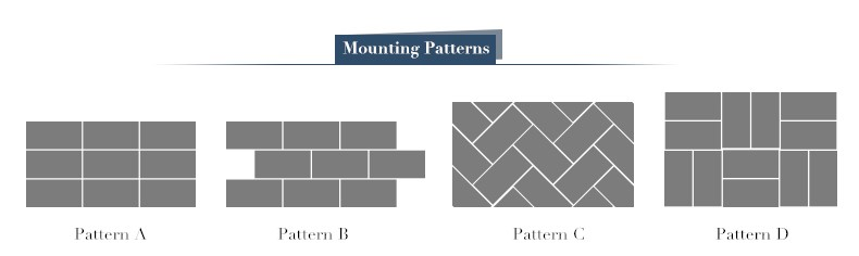 Mounting Patterns