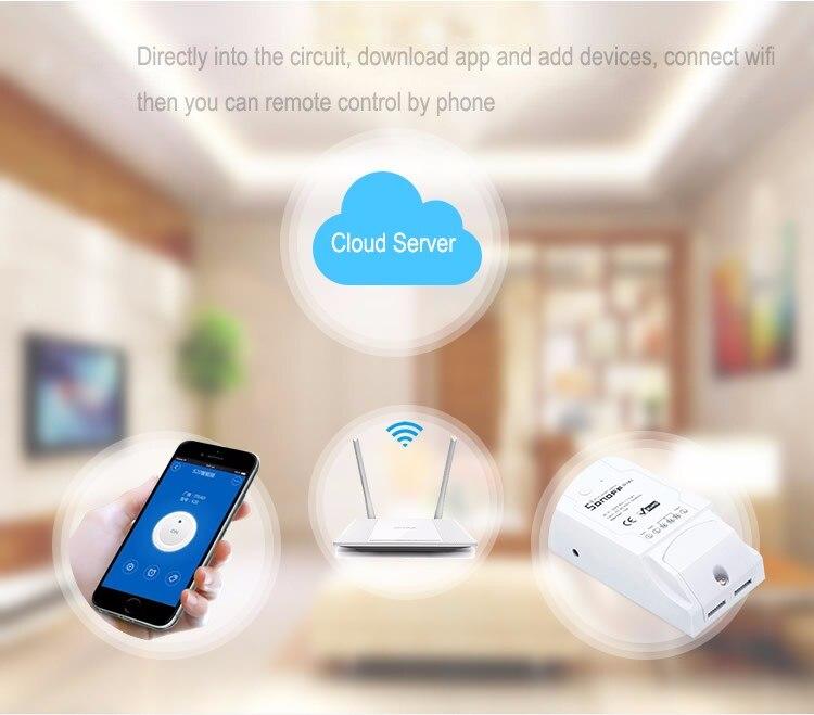 Interruptor Multi-Dispositivo Controlado Wi-fi Interruptor de Controle