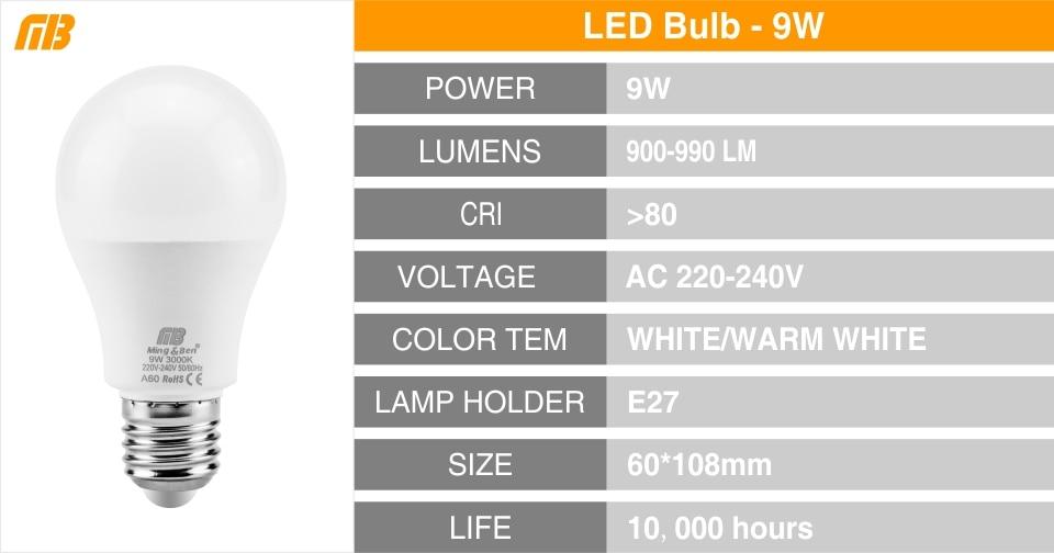 E14 E27 LED Bulb Lamp Series_05