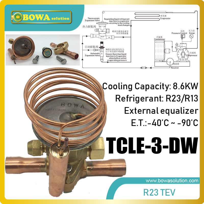 8.6KW take-apart R23/R13 mechanic expansion valve matches 6.5m3/h coolant compressor at low temperature stage in cascade freezer8.6KW take-apart R23/R13 mechanic expansion valve matches 6.5m3/h coolant compressor at low temperature stage in cascade freezer