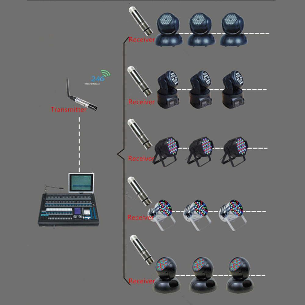 Беспроводной, DMX 512 2,4G DMX512 передатчик приемник лазерные огни контроллеры для сценического эффекта DJ диско dmx-передатчики приемники