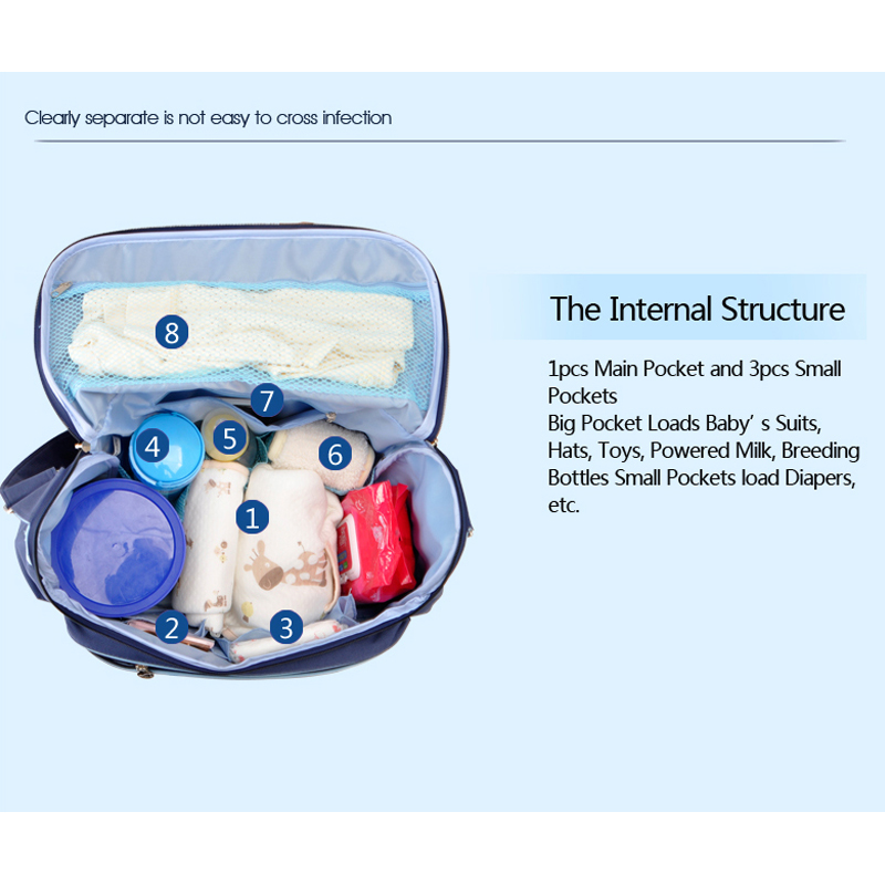 insular Fashion Portable 600D waterproof Mummy Bag Baby Nappy Bags For Mom Maternity With Changing Mat Insulation Diaper Bag