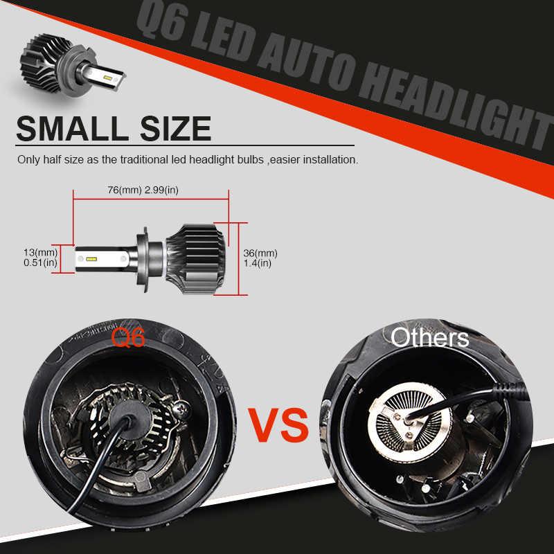 Pair 36W 2880LM COB Car LED Headlight Bulb H1 H7 H4 H11 9005 HB3 9006 HB4 Auto Headlamp Fog Bulb Lamp DC 12V 24V No Fans Design