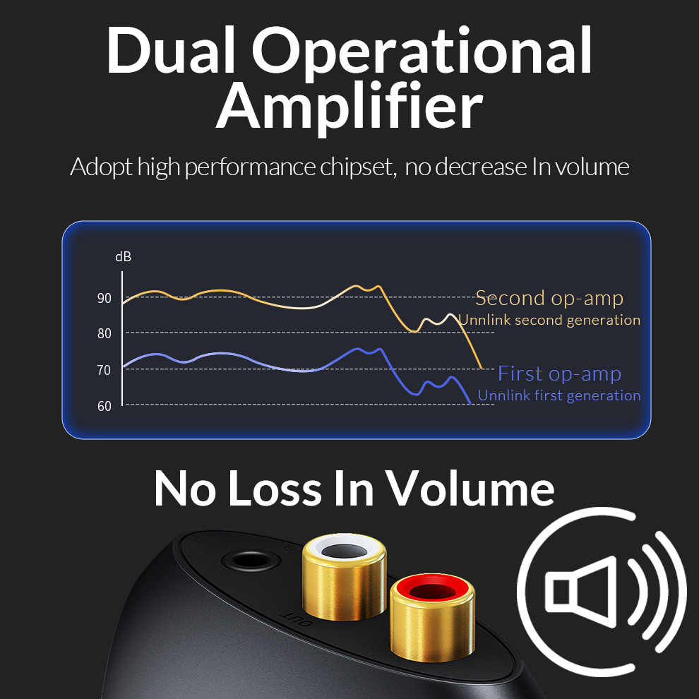 Unnlink 新デジタルアナログオーディオコンバータ 192 Khz DAC Spdif オプティカル Toslink 同軸 RCA 3.5 ジャックのための ps3 ps4 テレビ xbox one