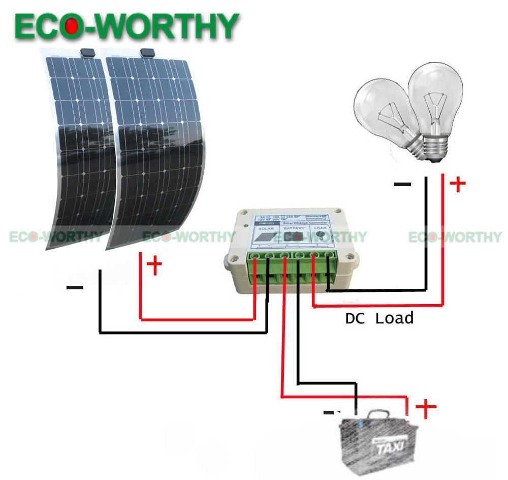 200W 2*100W Mono Flexible Solar Panel Kit with 15A Controller DIY for Camper RV