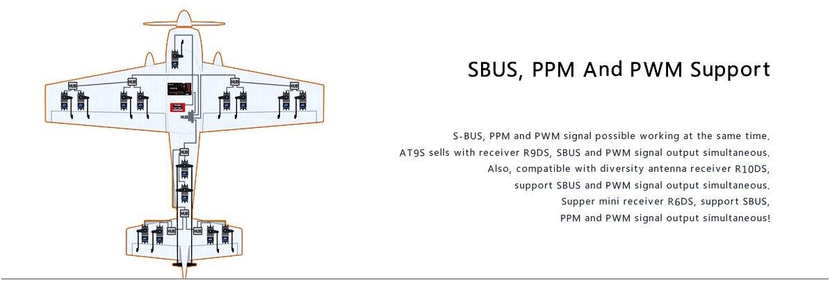 HTB1Aj6kLXXXXXcpXpXXq6xXFXXX7 wiring diagram r6ds sbus diagram wiring diagrams for diy car repairs R6D C118 Navy Aircraft at fashall.co