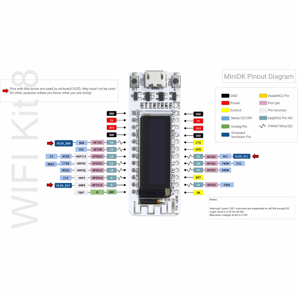 ESP8266 WIFI Chip 0.91 inch OLED CP2014 32Mb Flash ESP 8266 Module Internet of things Board PCB for NodeMcu