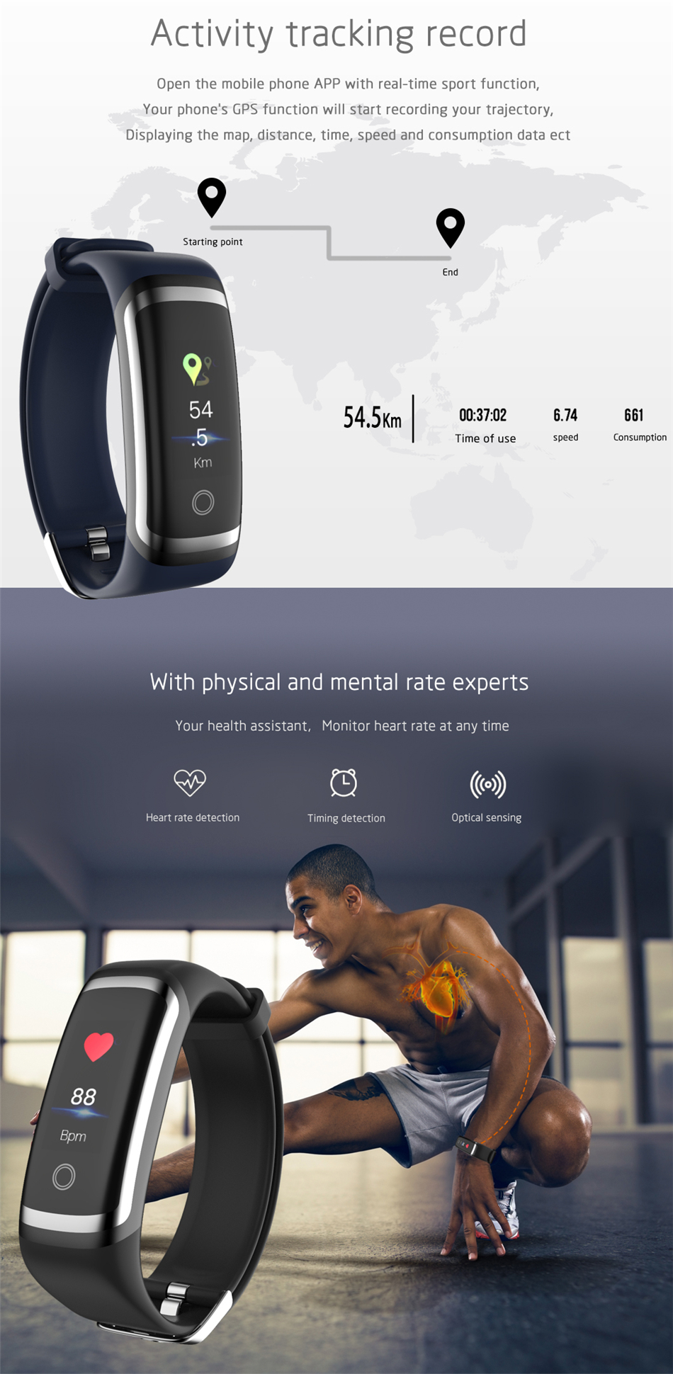 Longet Fitness Tracker M4 Newest chip Nrf52832 real-time Heart Rate+ blood pressure Monitor Smart Bracelet wristband & stopwatch 14