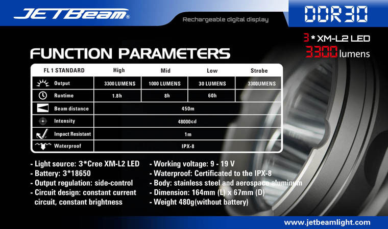 jetbeam DDR30 13