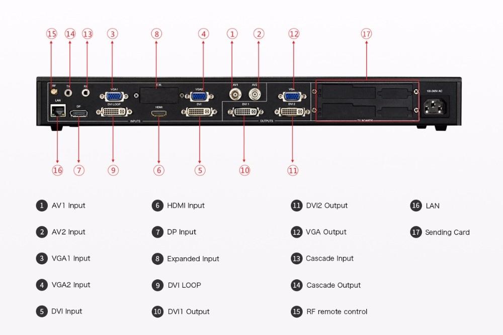 freeship MAGNIMAGE LED-550D + 1 τεμ. Linsn TS802 μέσα στον - Οικιακός ήχος και βίντεο - Φωτογραφία 3