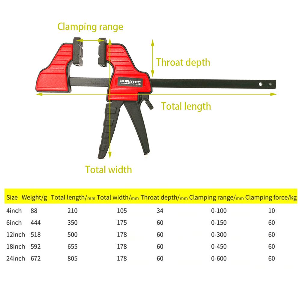 Heißer Verkauf Schwere F Clamp Clip Holz Working Schnell Grip F Stil Bar Holzbearbeitung Klemmen 4 6 12 18 24 zoll