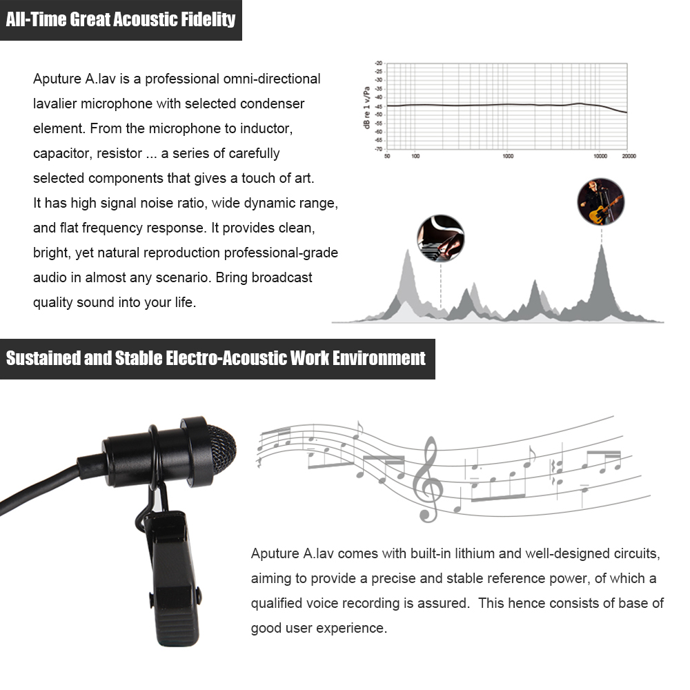 Aputure av lavalier microphone professional omnidirectional aputure av lavalier microphone professional omnidirectional lavalie condenser mic for mobile phone pad recorder gift kit in microphones from consumer negle Gallery