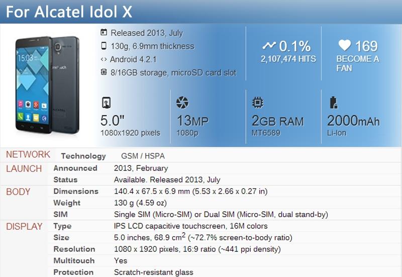ᗔfor Vodafone Smart 4 Turbo Vf 889 Vf889 Vf889n 889 889n Vf
