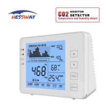 7 Day Recall function Carbon Dioxide analyzers Alarm System CO2 Meter Gas Leak Detector for Temperature Humidity Detector