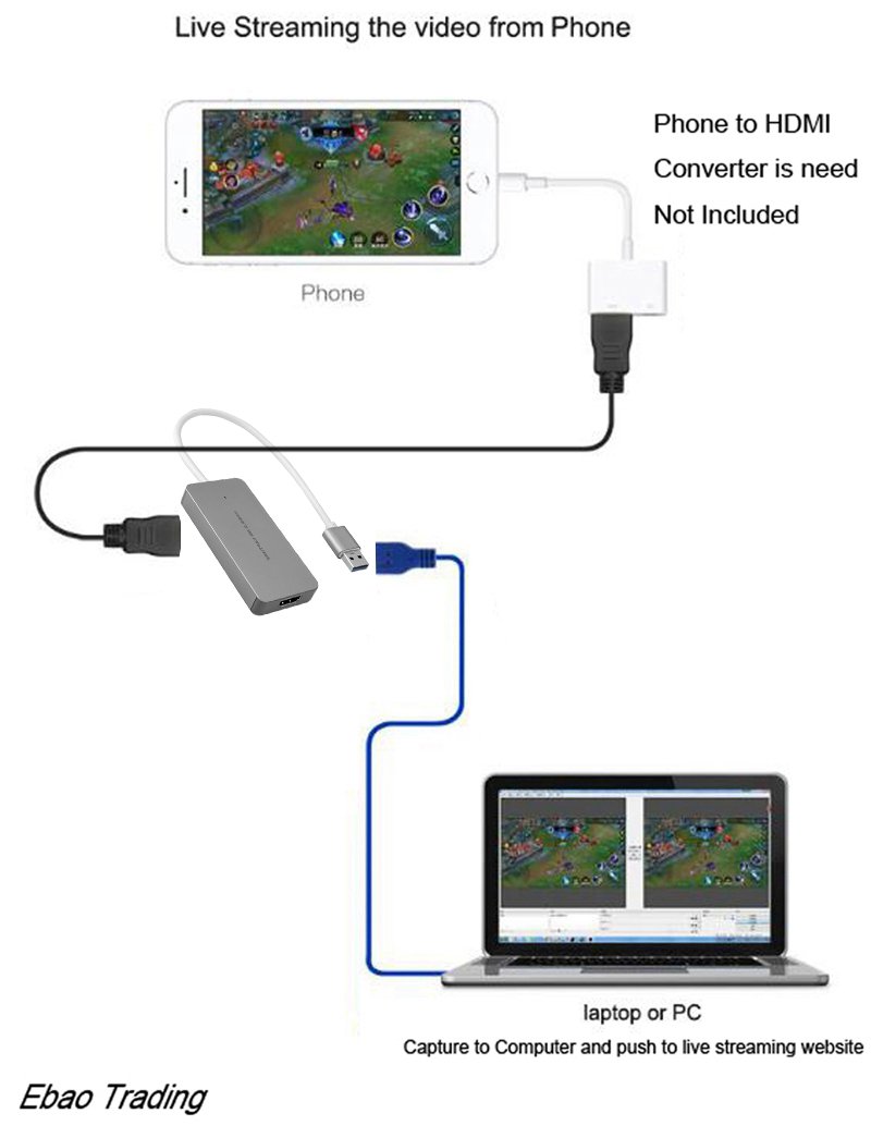 USB (2)