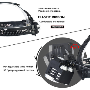 Image 5 - Powerful LED Headlamp Rotating zoom waterproof Headlight Using Anti glare lens White light+yellow light+blue light