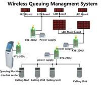 KYL 200U 433 Mhz Transceiver Module 868mhz Receiver Rs232 Rs485 Ttl 450mhz 470mhz Wireless Transmitter