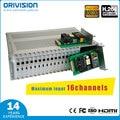 ZY-EH1016 HDMI H.264 кодировщик HDCP 1080P 3U монтируется на стойке шасси с 16 каналами мульти-поток для IPTV потокового видео