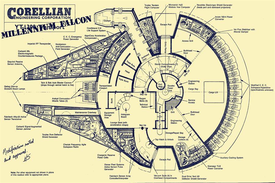Custom Canvas Craft Star Wars Poster Millennium Falcon Blueprint ...