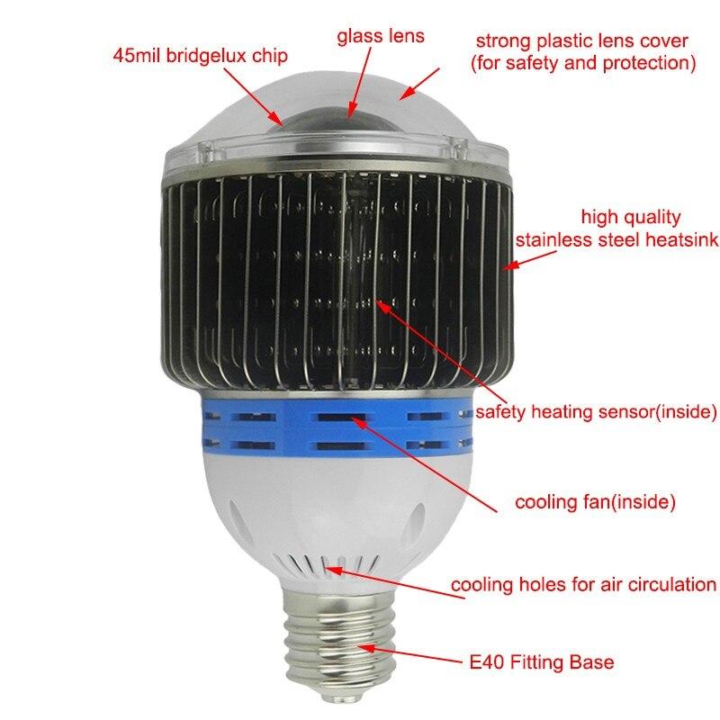 100W LED BULB detail