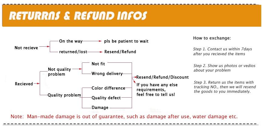 4-return info