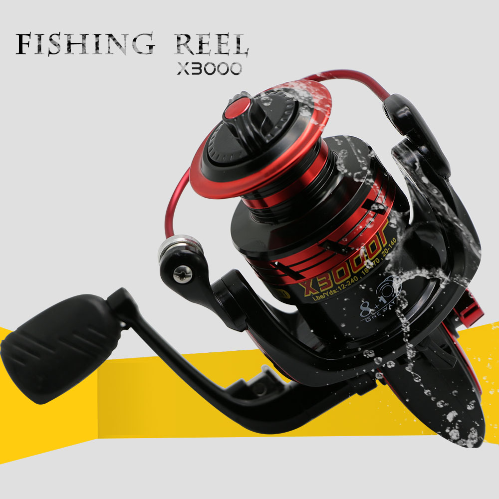 good fishing reels promotion-shop for promotional good fishing, Fishing Reels