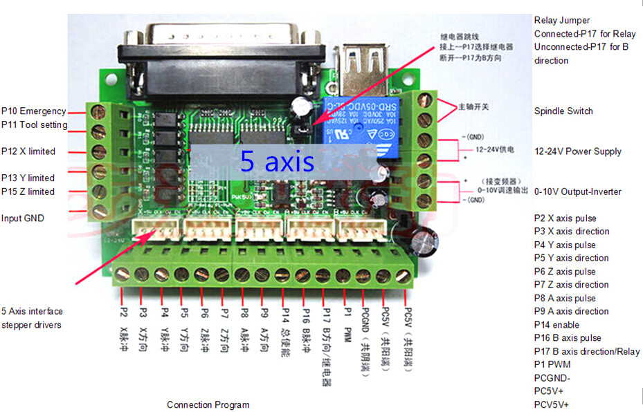 Ea D Ca Ba Bb B D Ccc E together with Stair Railing Parts Diagram Spacing Guide Closed Rake also Fz Am Fbpf Js Rect also Uc Software together with Axis Cnc Interface Adapter Breakout Board For Stepper Motor Driver Mach Usb Cable Mach Cnc. on cnc router wiring diagram