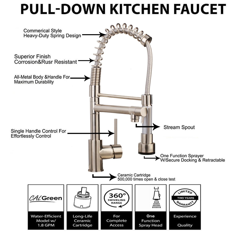 KEMAIDI robinet de cuisine à ressort pulvérisateur latéral à double bec mitigeur mitigeur robinet évier 360 robinets de cuisine à Rotation - 2
