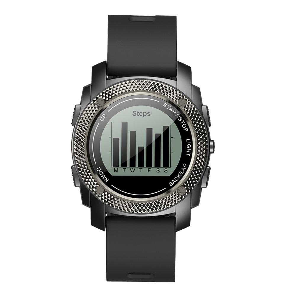 Makibes G02 Smart Watch (9)
