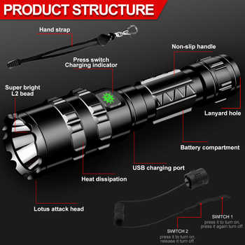 High lumens LED Tactical Flashlight Bright L2 USB Rechargeable Waterproof Scout light Torch Hunting light use 18650 battery