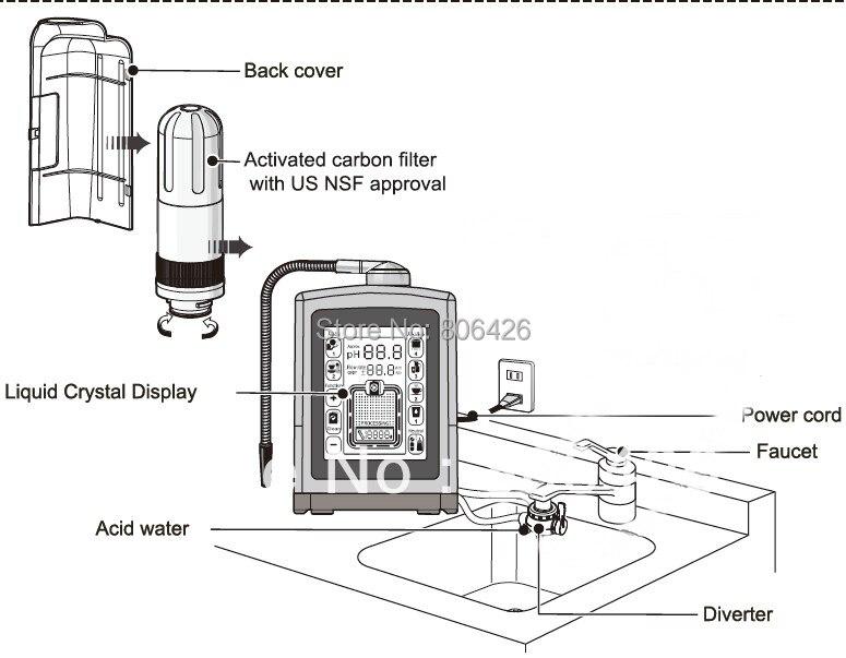 Щелочная картридж фильтр для воды/ионизатор воды встроенный фильтр Замена с углеродного волокна Taiwang сделано (для QWI-005/007/ 011)