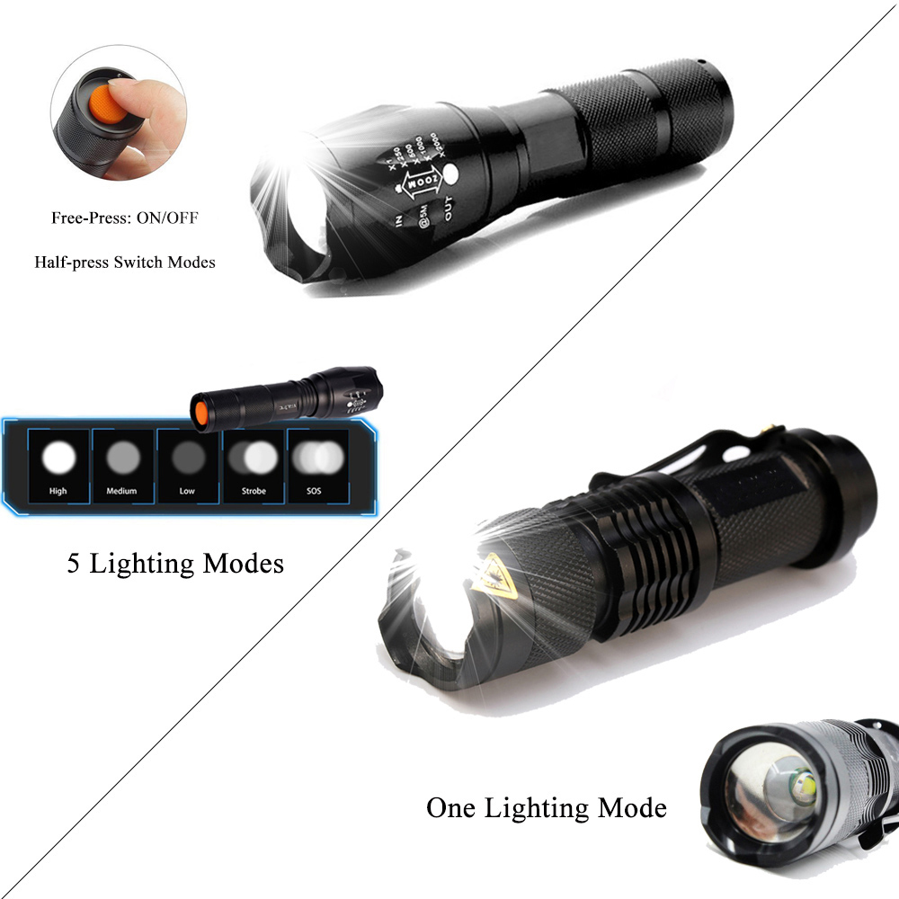 8000Lums LED Rechargeable Flashlight L2 T6 Tactical Flashlight Q5 Mini Torch Lanterna Zoomable Waterproof Work Lamp 2PCS Lamps in LED Flashlights from Lights Lighting